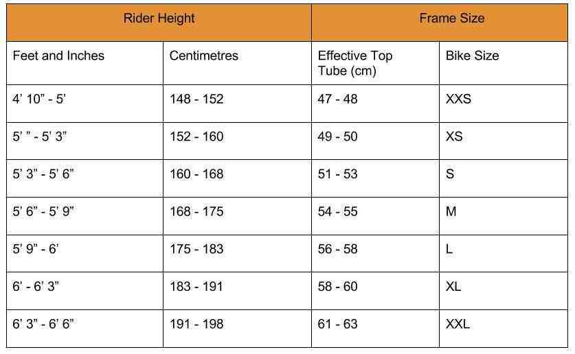 Bike-height-measurement